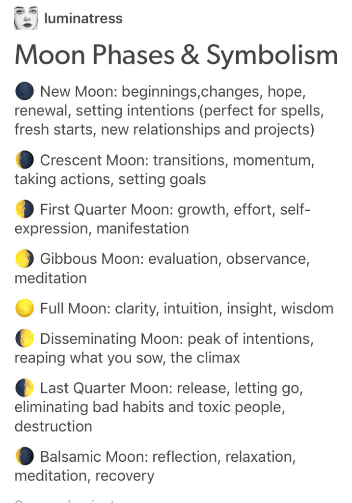 The Moon In The Month Of March 2018 And How To Gain From The